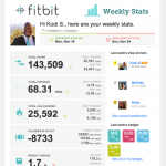 fitbit-weekly-stats